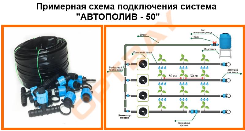система полива из бочки с эмиттерной лентой